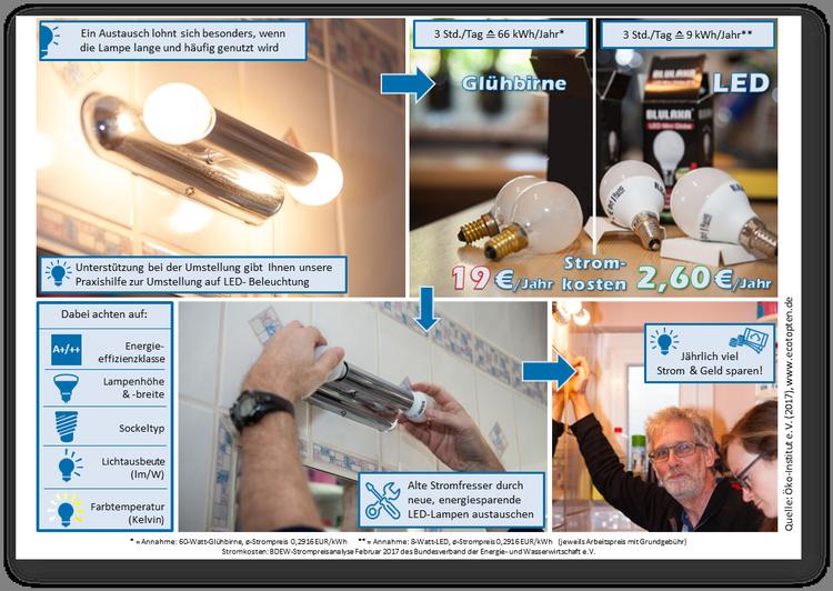 Alles LeuchtED Foto-Story: Soviel sparen Sie bei der Umstellung auf LED