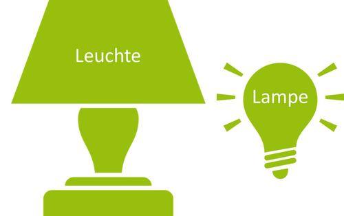 praxishilfe zur umstellung auf led beleuchtung ecotopten. Black Bedroom Furniture Sets. Home Design Ideas