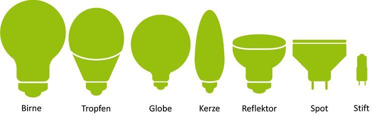 Verschiedene Lampenformen