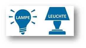 Unterschied zwischen Lampe und Leuchte