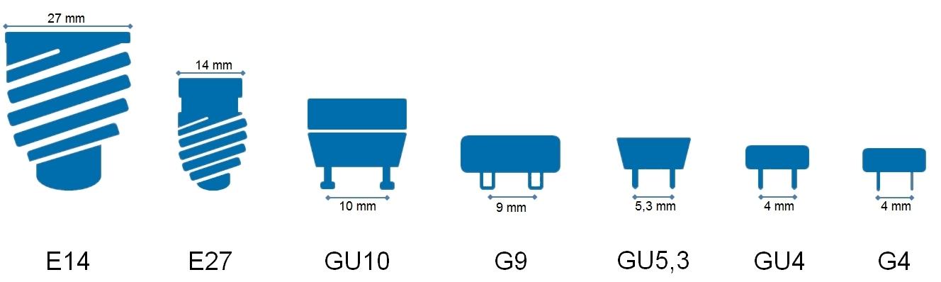 Unterschiedliche Sockel gängiger Lampenarten